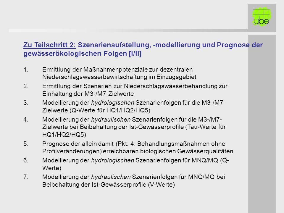 Zu Teilschritt 2: Szenarienaufstellung, -modellierung und Prognose der gewässerökologischen Folgen [I/II]